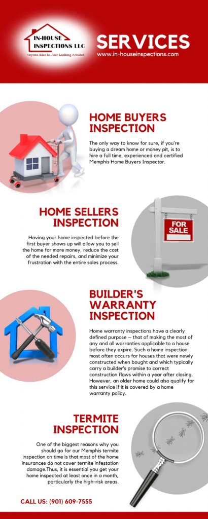 In-House Inspections LLC Home Inspection Memphis TN